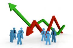 calculate the profitability
