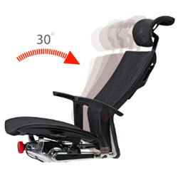 mechanisms seats head
