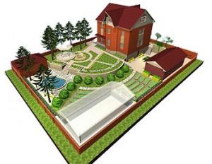 Планировка придомового участка
